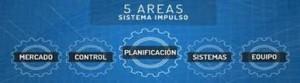 las 5 areas