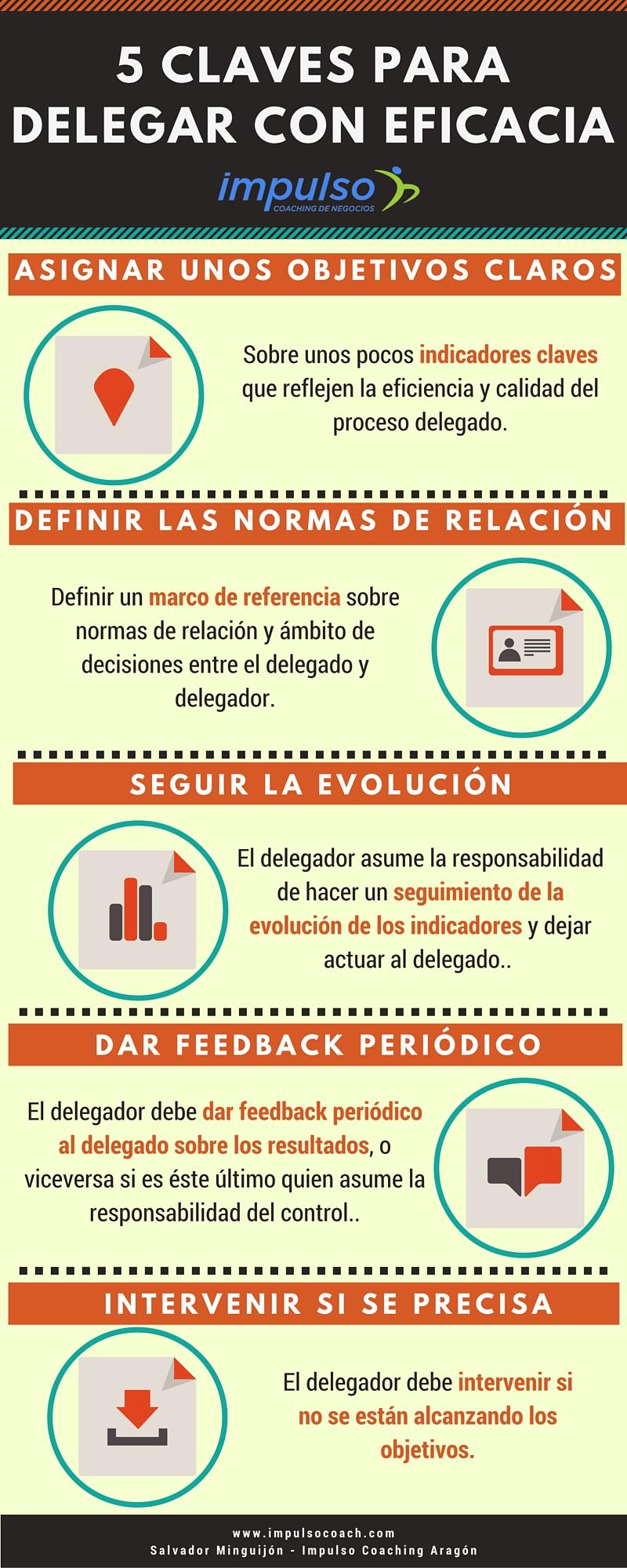 5 claves para delegar con eficacia